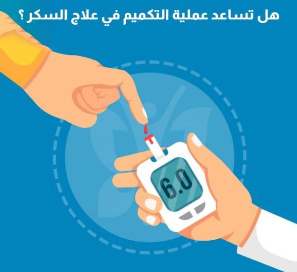 هل تساعد عملية تكميم المعدة في علاج السكر - الدكتور إيهاب فضل - استشاري جراحة السمنة والمناظير - مدرس الجراحة العامة - كلية الطب جامعة عين شمس